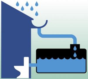 Impianto di recupero acque piovane casaintercom